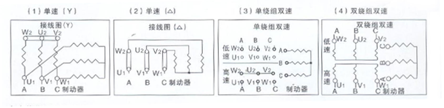 >> yse,ydse实心转子制动电动机